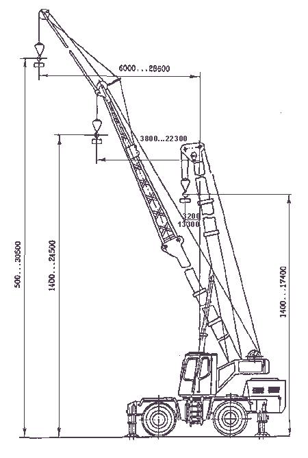 Основные размеры крана КС-4372Б
